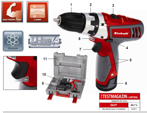 einhell rt cd 10 8 li 1 x 1 5 ah test akkuschrauber. Black Bedroom Furniture Sets. Home Design Ideas