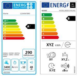Quelle: Bundesministerium für Wirtschaft und Energie